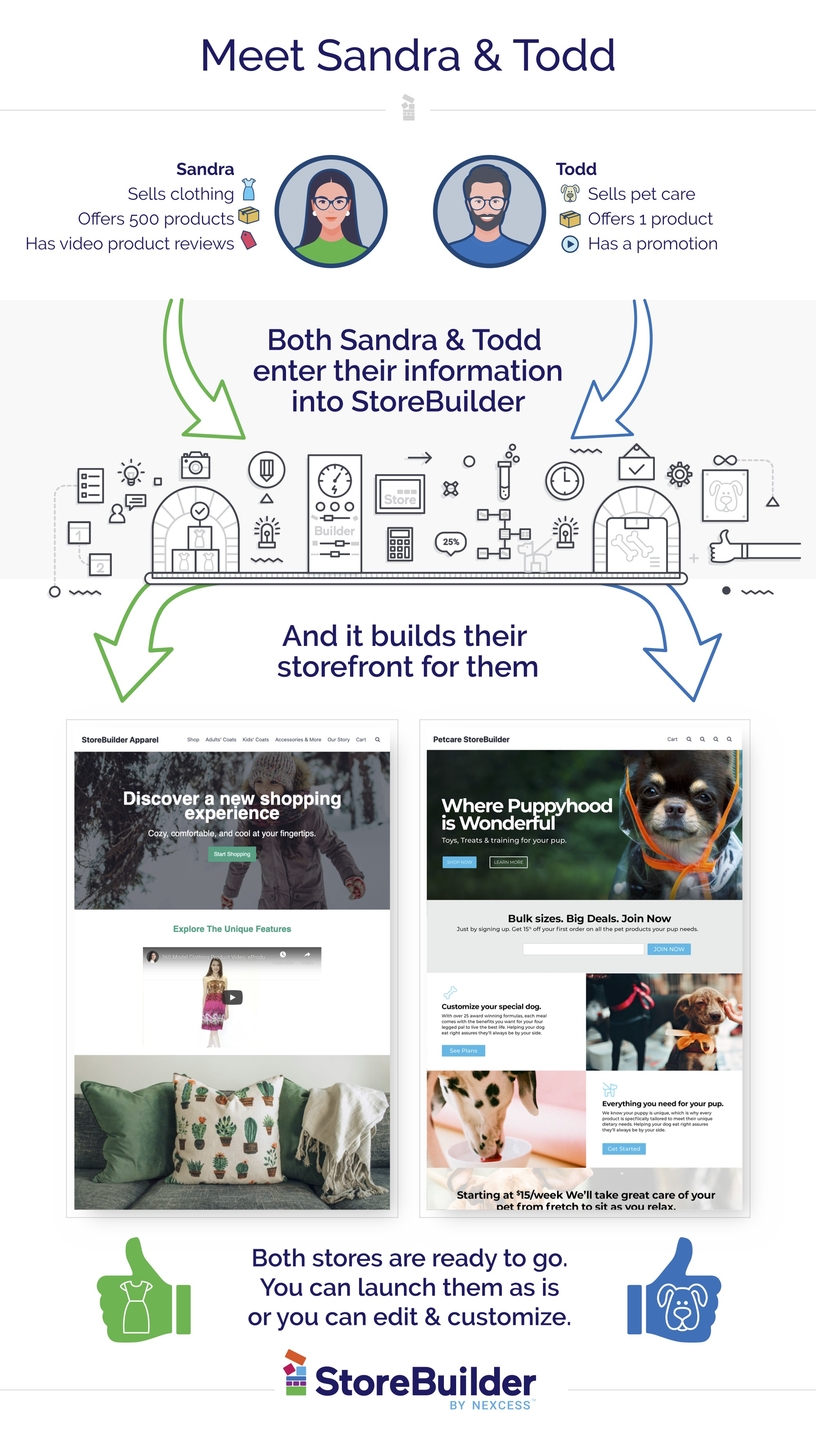StoreBuilder-Explainer-Graphic